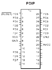 multiflasher 0.1 Pinbelegung